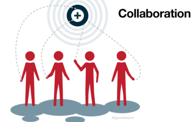 Relational productivity coupled with a collaborative and technological culture