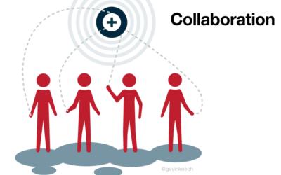 Produtividade relacional aliada a uma cultura colaborativa e tecnológica