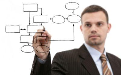 BPM – Um passo fundamental para as organizações